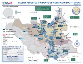 Recent Reported Incidents of Violence in South Sudan (USAID)